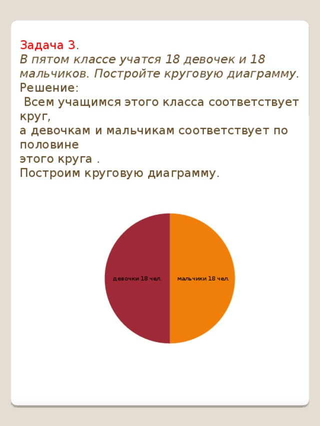 Круговая диаграмма задача с решением студенту в помощь