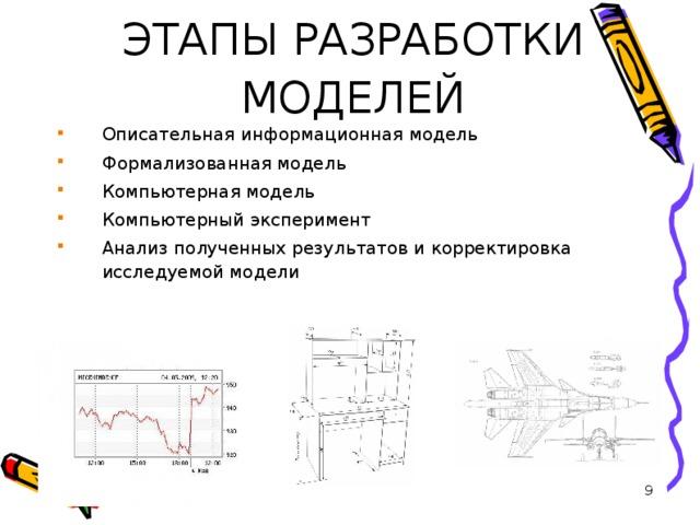 ЭТАПЫ РАЗРАБОТКИ МОДЕЛЕЙ Описательная информационная модель Формализованная модель Компьютерная модель Компьютерный эксперимент Анализ полученных результатов и корректировка исследуемой модели
