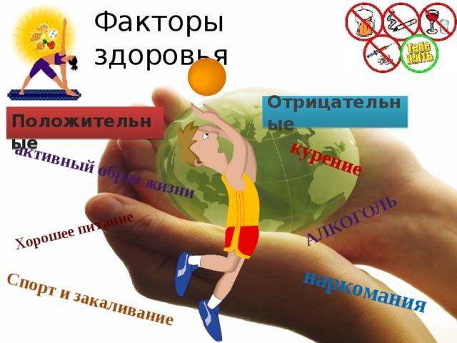 активный образ жизни Хорошее питание Спорт и закаливание курение алкоголь наркомания Факторы здоровья Отрицательные Положительные