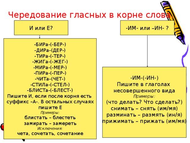 Чередование гласных в корне слова. И или Е? -ИМ- или –ИН- ? -БИРа-(-БЕР-) -ДИРа-(ДЕР-) -ТИРа-(-ТЕР-) -ЖИГа-(-ЖЕГ-) -МИРа-(-МЕР-) -ПИРа-(-ПЕР-) -ЧИТа-(ЧЕТ-) -СТИЛа-(-СТЕЛ-) -БЛИСТа-(-БЛЕСТ-) Пишите И, если после корня есть суффикс –А-. В остальных случаях пишите Е Примеры: блистать – блестеть замирать – замереть Исключения: чета, сочетать, сочетание -ИМ-(-ИН-) Пишите в глаголах несовершенного вида Примеры: (что делать? Что сделать?) снимать – снять (им/мя) разминать – размять (ин/я) прижимать – прижать (им/мя)