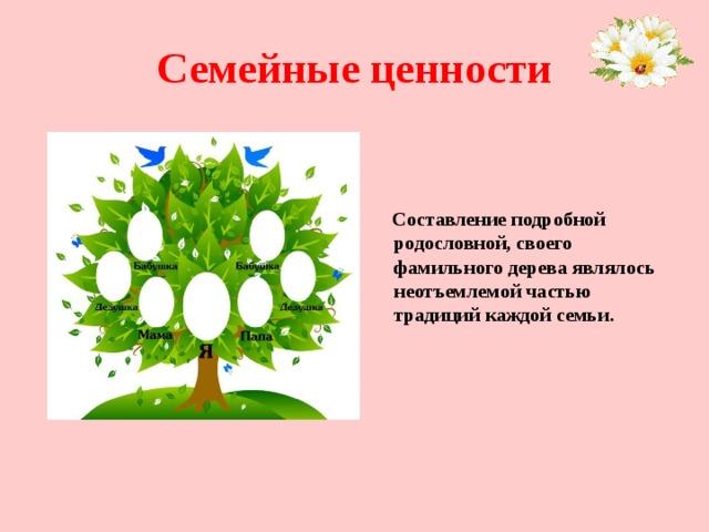 Семейные ценности  Составление подробной родословной, своего фамильного дерева являлось неотъемлемой частью традиций каждой семьи.