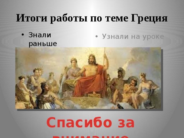 Итоги работы по теме Греция Знали раньше Узнали на уроке Спасибо за внимание