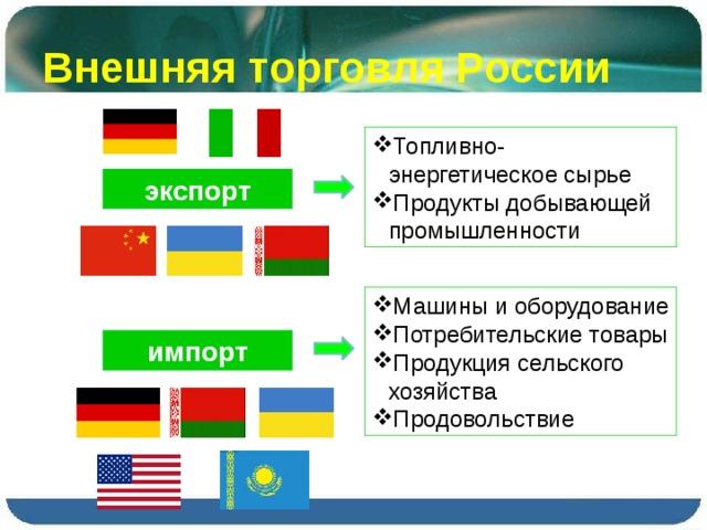 Внешняя торговля России Топливно-энергетическое сырье Продукты добывающей промышленности экспорт Машины и оборудование Потребительские товары Продукция сельского хозяйства Продовольствие импорт