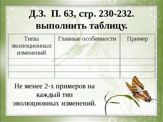 Д.З. П. 63, стр. 230-232. выполнить таблицу. Типы эволюционных изменений Главные особенности Пример Не менее 2-х примеров на каждый тип эволюционных изменений.