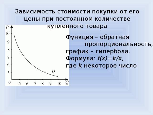 Зависимость стоимости покупки от его цены при постоянном количестве купленного товара Функция – обратная  пропорциональность, график – гипербола. Формула: f(x)=k/x, где k некоторое число