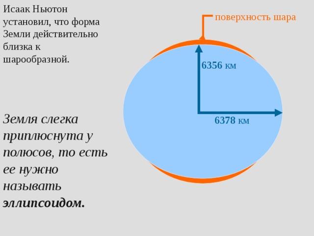 Исаак Ньютон установил, что форма Земли действительно близка к шарообразной. поверхность шара 6356 км Земля слегка приплюснута у полюсов, то есть ее нужно называть  эллипсоидом. 6378 км