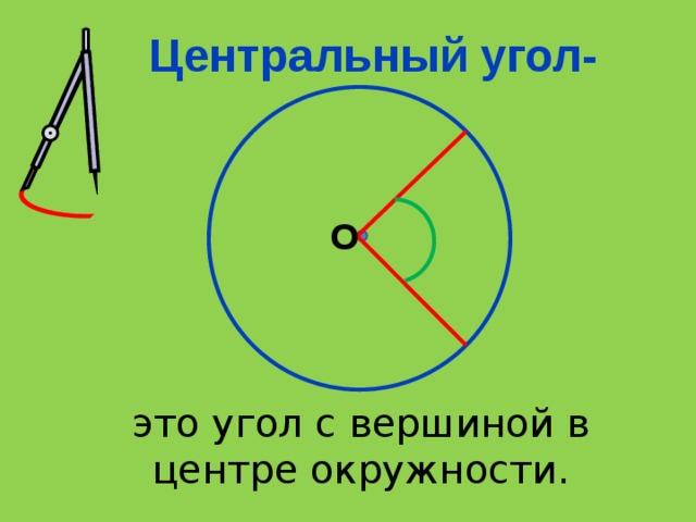 Центральный угол- О это угол с вершиной в центре окружности.