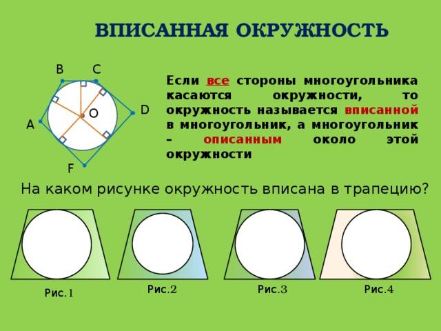 ВПИСАННАЯ ОКРУЖНОСТЬ С В Если все стороны многоугольника касаются окружности, то окружность называется вписанной в многоугольник, а многоугольник – описанным около этой окружности D О А F На каком рисунке окружность вписана в трапецию? Рис. 2 Рис. 3 Рис. 4 Рис. 1