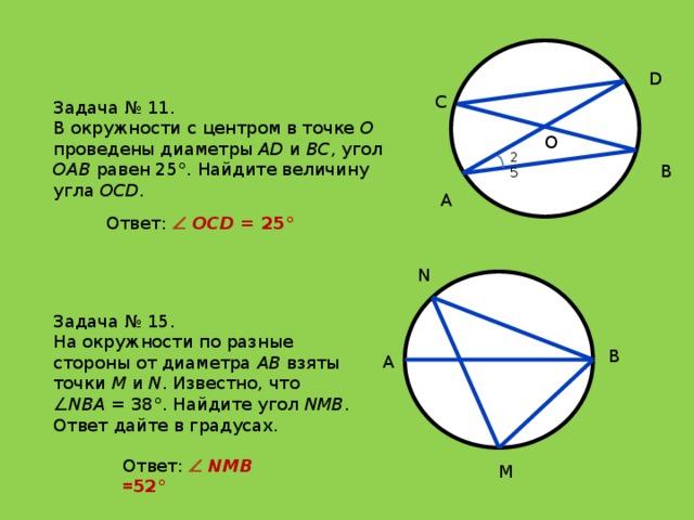 D C Задача № 11. В окружности с центром в точке O проведены диаметры AD и BC , угол OAB равен 25°. Найдите величину угла OCD . O 25 B A Ответ:    OCD = 25° N Задача № 15. На окружности по разные стороны от диаметра AB взяты точки M и N . Известно, что ∠ NBA =38°. Найдите угол NMB . Ответ дайте в градусах. B A Ответ:   NMB = 52° M