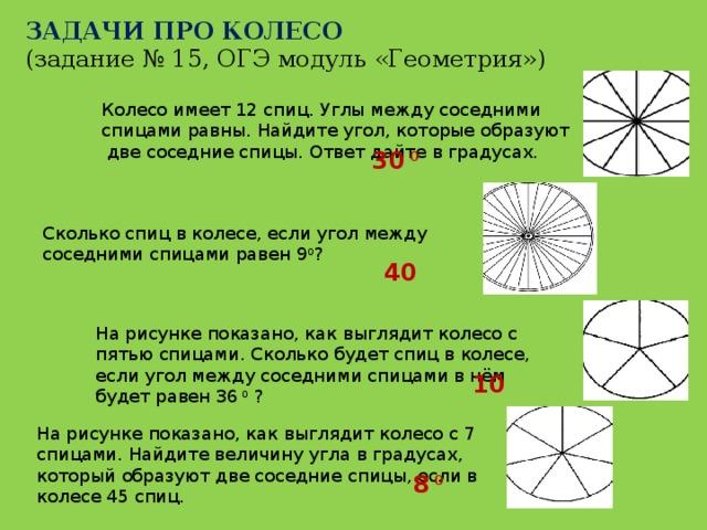 ЗАДАЧИ ПРО КОЛЕСО (задание № 15, ОГЭ модуль «Геометрия») Колесо имеет 12 спиц. Углы между соседними спицами равны. Найдите угол, которые образуют две соседние спицы. Ответ дайте в градусах. 30 0 Сколько спиц в колесе, если угол между соседними спицами равен 9 0 ? 40 На рисунке показано, как выглядит колесо с пятью спицами. Сколько будет спиц в колесе, если угол между соседними спицами в нём будет равен 36 0 ? 10 На рисунке показано, как выглядит колесо с 7 спицами. Найдите величину угла в градусах, который образуют две соседние спицы, если в колесе 45 спиц. 8 0