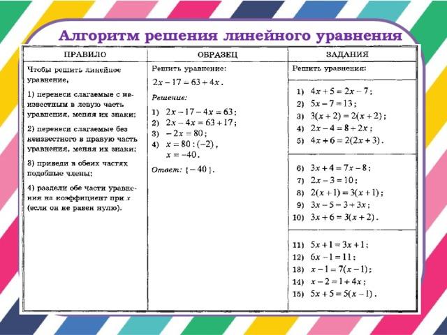 Алгоритм решения линейного уравнения