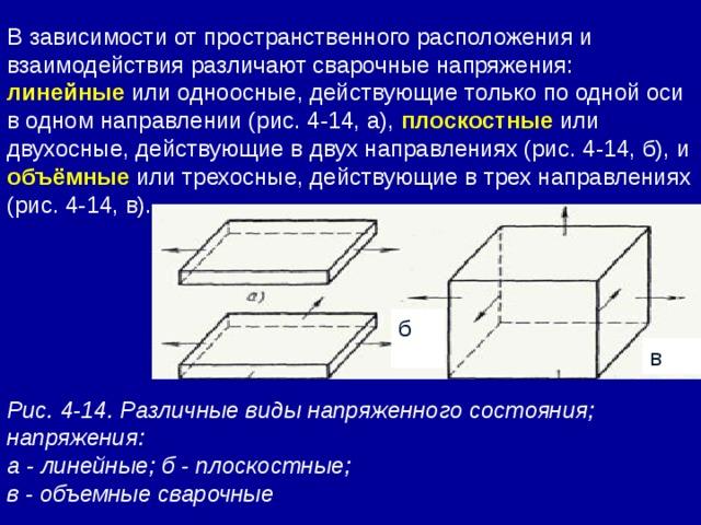 Рис. 4-14. Различные виды напряженного состояния; напряжения:  а - линейные; б - плоскостные;  в - объемные сварочные В зависимости от пространственного расположения и взаимодействия различают сварочные напряжения: линейные или одноосные, действующие только по одной оси в одном направлении (рис. 4-14, а), плоскостные или двухосные, действующие в двух направлениях (рис. 4-14, б), и объёмные или трехосные, действующие в трех направлениях (рис. 4-14, в). б в