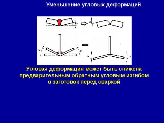 Уменьшение угловых деформаций Угловая деформация может быть снижена предварительным обратным угловым изгибом α заготовок перед сваркой