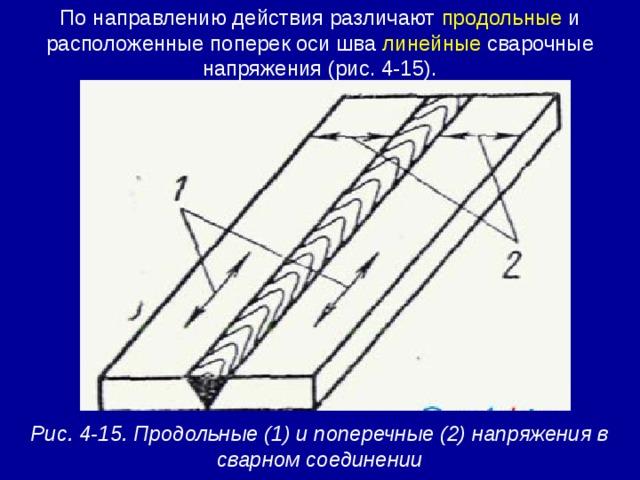 По направлению действия различают продольные и расположенные поперек оси шва линейные сварочные напряжения (рис. 4-15). Рис. 4-15. Продольные (1) и поперечные (2) напряжения в сварном соединении