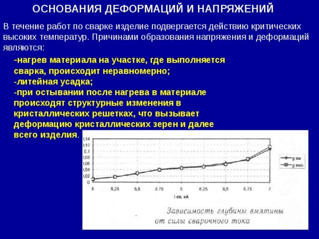 ОСНОВАНИЯ ДЕФОРМАЦИЙ И НАПРЯЖЕНИЙ В течение работ по сварке изделие подвергается действию критических высоких температур. Причинами образования напряжения и деформаций являются: - нагрев материала на участке, где выполняется сварка, происходит неравномерно; -литейная усадка; -при остывании после нагрева в материале происходят структурные изменения в кристаллических решетках, что вызывает деформацию кристаллических зерен и далее всего изделия .