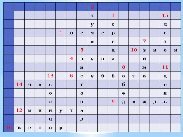 1       2   в       т     е   у 14    3        ч   ч  13   5   с е 4 а  а  р     12  с    л  е 6 м 16 и     о    у   д  с    и в  л  н   15  у  т   е а      н ц о  л у 10   б  т 7   е  б   т  п з   8 е р   о а  н  т  и  о д т    м    б а  й 9      е   11    д   д  о        е    ж н     д  ь