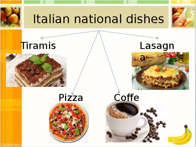 Italian national dishes Tiramisu Lasagna Pizza Coffee