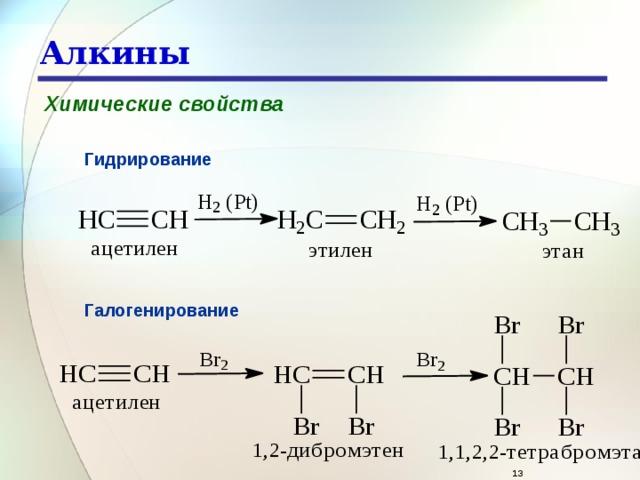 Алкины Химические свойства Гидрирование Галогенирование