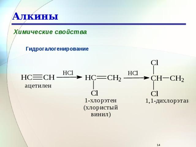 Алкины Химические свойства Гидрогалогенирование