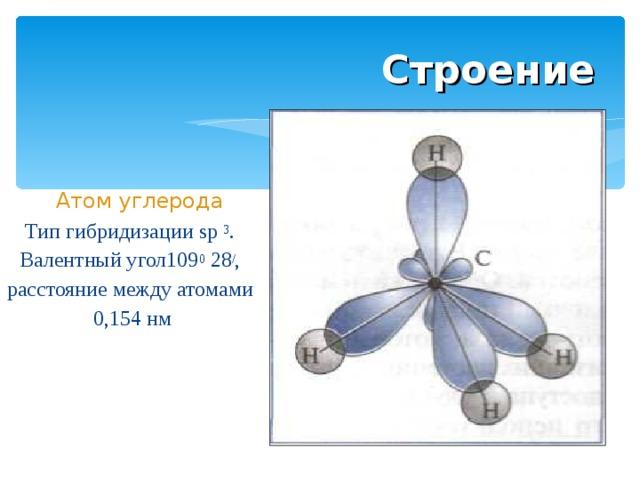 Строение  Атом углерода Тип гибридизации sp 3 . Валентный угол109 0 28 / , расстояние между атомами  0,154 нм