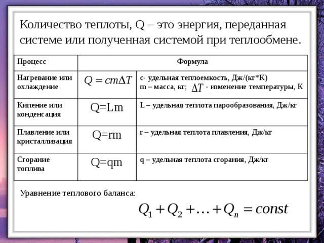 Количество теплоты, Q – это энергия, переданная системе или полученная системой при теплообмене. Процесс Формула Нагревание или охлаждение Кипение или конденсация Q=Lm Плавление или кристаллизация c- удельная теплоемкость, Дж/(кг*К) m – масса, кг; - изменение температуры, К L – удельная теплота парообразования, Дж/кг Q=rm Сгорание топлива Q=qm r – удельная теплота плавления, Дж/кг q – удельная теплота сгорания, Дж/кг Уравнение теплового баланса: