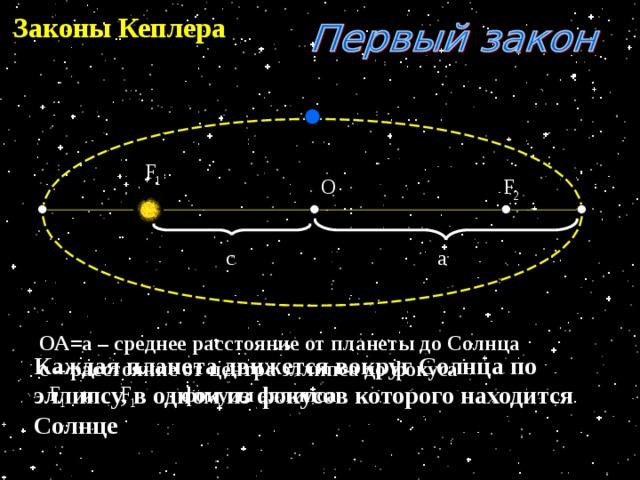 Законы Кеплера F О 1 F 2 а с ОА=а – среднее расстояние от планеты до Солнца  с – расстояние от центра эллипса до фокуса  и - фокусы эллипса Каждая планета движется вокруг Солнца по эллипсу, в одном из фокусов которого находится Солнце F F 1 1