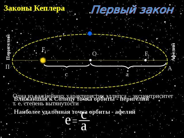 Перигелий Афелий Законы Кеплера F 1 F О 2 П А а с Одна из важнейших характеристик эллипса – эксцентриситет  т. е. степень вытянутости Ближайшая к Солнцу точка орбиты - перигелий  с Наиболее удалённая точка орбиты - афелий  е = а