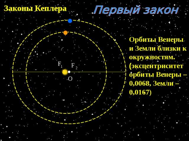 Законы Кеплера Орбиты Венеры и Земли близки к окружностям. ( эксцентриситет орбиты Венеры – 0,0068, Земли – 0,0167) F F 1 2 О