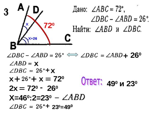 72 0 Х Х+26 + 26 0 х х х х 72 0 49 0 и 23 0 - 26 0 2х 72 0 Х=46 0 :2=23 0 23 0 =49 0