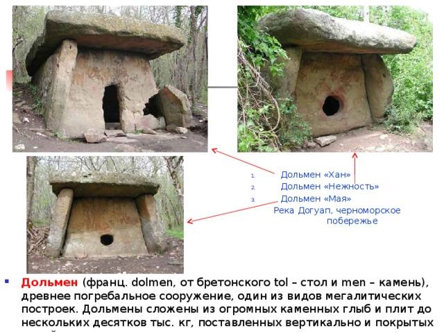 Дольмен «Хан» Дольмен «Нежность» Дольмен «Мая» Река Догуап, черноморское побережье Дольмен  (франц. dolmen, от бретонского tol – стол и men – камень), древнее погребальное сооружение, один из видов мегалитических построек. Дольмены сложены из огромных каменных глыб и плит до нескольких десятков тыс. кг, поставленных вертикально и покрытых одной или несколькими плитами сверху.
