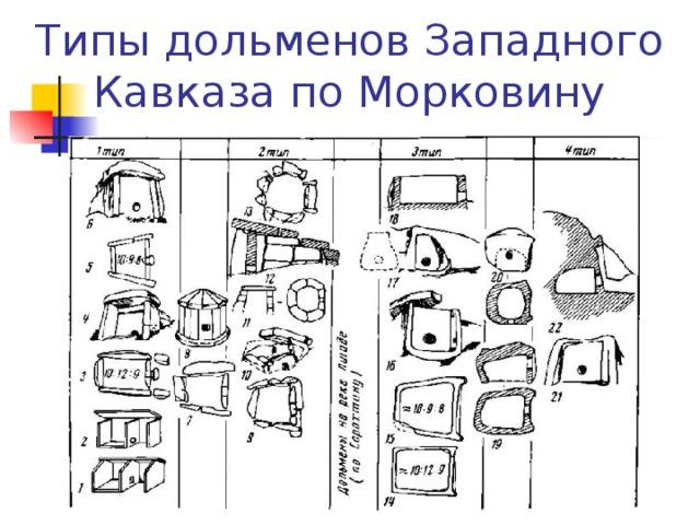 Типы дольменов Западного Кавказа по Морковину