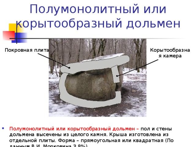 Полумонолитный или корытообразный дольмен Корытообразная камера Покровная плита