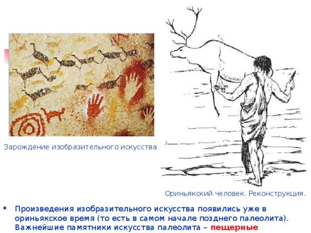 Зарождение изобразительного искусства Ориньякский человек. Реконструкция.