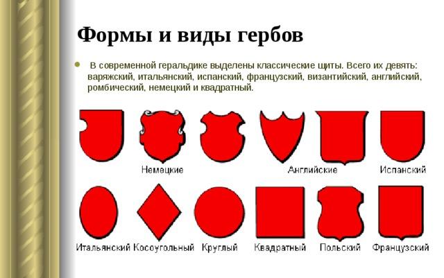 Формы и виды гербов