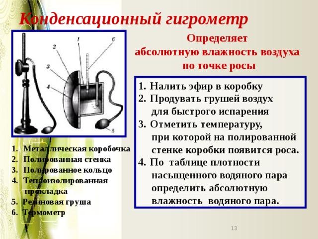 Конденсационный гигрометр Определяет абсолютную влажность воздуха по точке росы Налить эфир в коробку Продувать грушей воздух  для быстрого испарения Отметить температуру,  при которой на полированной  стенке коробки появится роса. По таблице плотности  насыщенного водяного пара  определить абсолютную  влажность водяного пара. Металлическая коробочка Полированная стенка Полированное кольцо Теплоизолированная  прокладка 5. Резиновая груша 6. Термометр