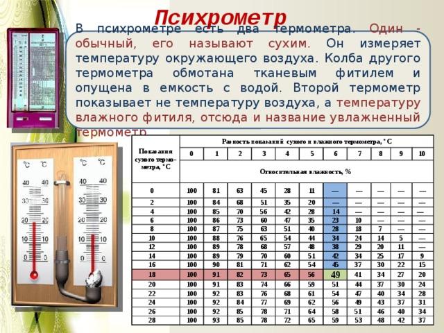 Психрометр В психрометре есть два термометра. Один - обычный, его называют сухим. Он измеряет температуру окружающего воздуха. Колба другого термометра обмотана тканевым фитилем и опущена в емкость с водой. Второй термометр показывает не температуру воздуха, а температуру влажного фитиля, отсюда и название увлажненный термометр. Показания сухого термо- Разность показаний сухого и влажного термометра, °С 0 метра, °С 1 0 Относительная влажность, % 2 100 2 4 81 100 3 100 4 63 6 84 68 100 8 85 5 45 100 6 28 70 51 10 86 7 73 56 35 87 11 100 12 75 42 — 8 100 20 14 88 60 9 76 28 — 47 100 63 — 16 89 10 — 14 51 65 18 78 — 100 35 89 79 — — 54 100 40 23 — 68 90 20 — 28 — 70 57 100 81 22 91 44 — 10 18 100 60 — — 34 — 82 24 91 71 48 7 — — 83 62 73 92 26 51 100 38 24 — 42 — 100 83 65 14 74 28 92 29 54 — 100 56 92 84 20 76 34 45 66 5 85 68 25 — 49 77 93 59 11 37 17 69 78 85 61 30 — 51 41 54 71 9 34 62 44 22 78 72 64 15 47 56 27 37 40 58 20 49 65 30 59 24 43 34 51 46 28 53 37 48 31 40 34 42 37