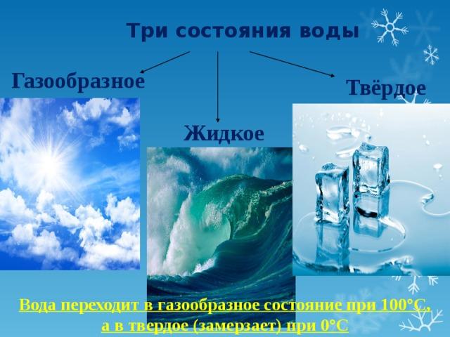 Три состояния воды    Газообразное Твёрдое Жидкое Вода переходит в газообразное состояние при 100°С, а в твердое (замерзает) при 0°С
