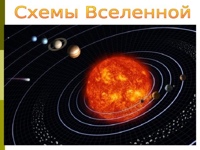 Схема Вселенной до открытия Н.Коперника Схема Вселенной после открытия Н.Коперника