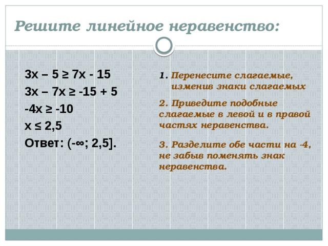 Решите линейное неравенство: 3х – 5 ≥ 7х - 15 3х – 7х ≥ -15 + 5 -4х ≥ -10 х ≤ 2,5 Ответ: (-∞; 2,5]. Перенесите слагаемые, изменив знаки слагаемых 2. Приведите подобные слагаемые в левой и в правой частях неравенства. 3. Разделите обе части на -4, не забыв поменять знак неравенства.