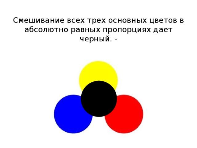 Смешивание всех трех основных цветов в абсолютно равных пропорциях дает черный. -