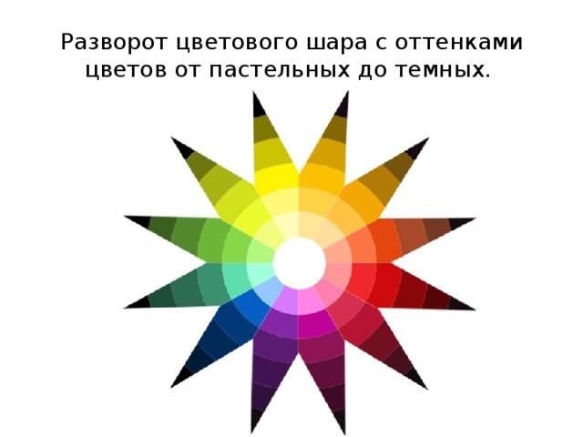 Разворот цветового шара с оттенками цветов от пастельных до темных.