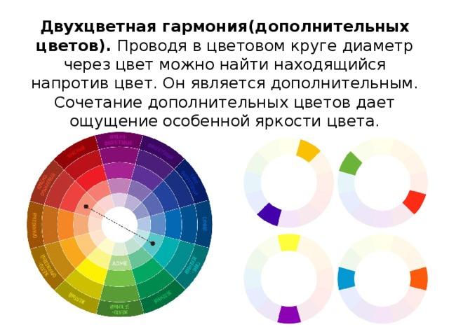 Двухцветная гармония(дополнительных цветов). Проводя в цветовом круге диаметр через цвет можно найти находящийся напротив цвет. Он является дополнительным. Сочетание дополнительных цветов дает ощущение особенной яркости цвета.