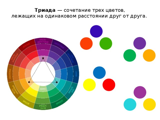 Триада — сочетание трех цветов,  лежащих на одинаковом расстоянии друг от друга.