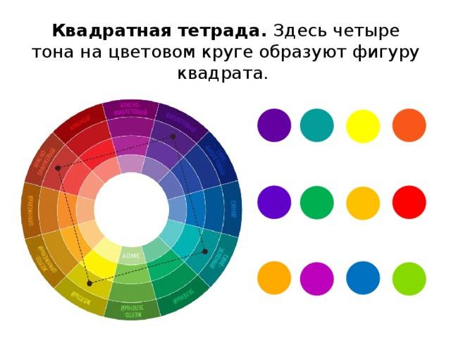 Квадратная тетрада. Здесь четыре тона на цветовом круге образуют фигуру квадрата.