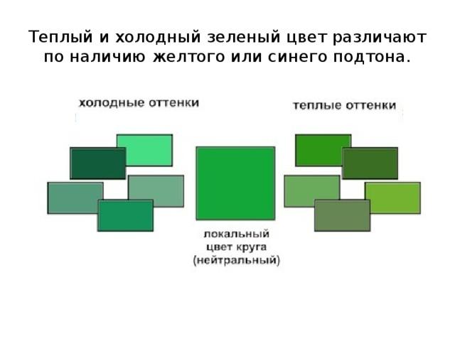 Теплый и холодный зеленый цвет различают по наличию желтого или синего подтона.