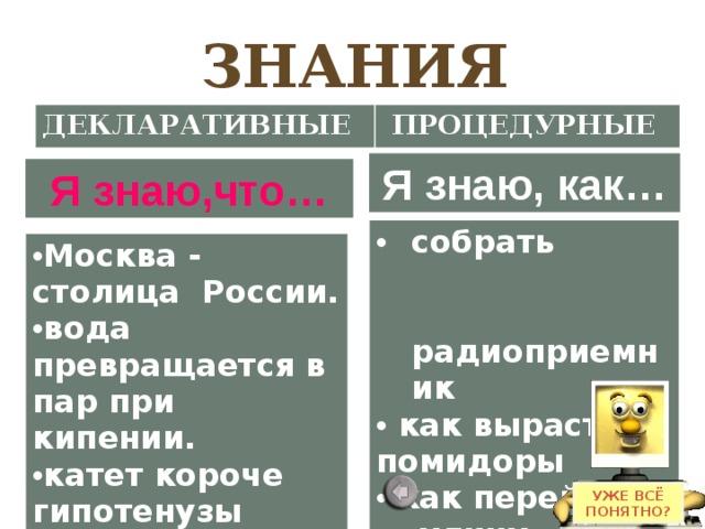 ЗНАНИЯ ДЕКЛАРАТИВНЫЕ   ПРОЦЕДУРНЫЕ Я знаю, как… Я знаю,что… собрать радиоприемник  как вырастить помидоры  как перейти улицу Москва - столица России. вода превращается в пар при кипении. катет короче гипотенузы УЖЕ ВСЁ ПОНЯТНО?