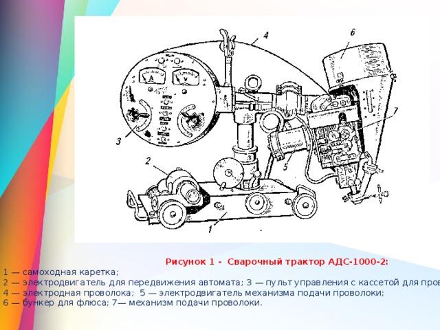 Рисунок 1 - Сварочный трактор АДС-1000-2:  1 — самоходная каретка; 2 — электродвигатель для передвижения автомата; З — пульт управления с кассетой для проволоки;  4 — электродная проволока; 5 — электродвигатель механизма подачи проволоки;  6 — бункер для флюса; 7— механизм подачи проволоки.