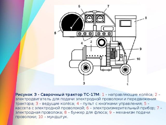 Рисунок 3 - Сварочный трактор ТС-17М : 1 – направляющие колёса; 2 – электродвигатель для подачи электродной проволоки и передвижения трактора; 3 – ведущие колёса; 4 – пульт с кнопками управления; 5 – кассета с электродной проволокой; 6 – электроизмерительный прибор; 7 – электродная проволока; 8 – бункер для флюса; 9 – механизм подачи проволоки; 10 – мундштук.