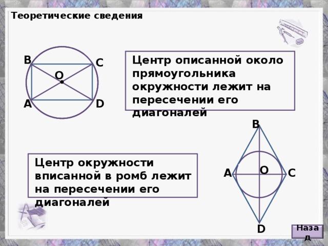 Теоретические сведения Центр описанной около прямоугольника окружности лежит на пересечении его диагоналей  В  С О А D В Центр окружности вписанной в ромб лежит на пересечении его диагоналей   О А С D Назад