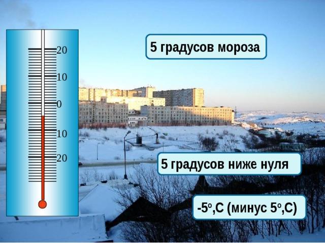 5 градусов ниже нуля 5 градусов мороза 20 10 0 10 20 Опишите показания термометра -5 о ,С (минус 5 о ,С) 10